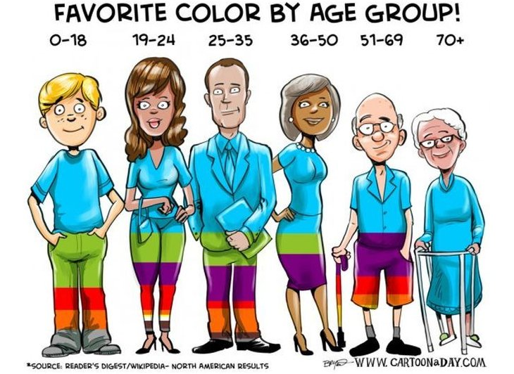 favorite-color-by-age-group
