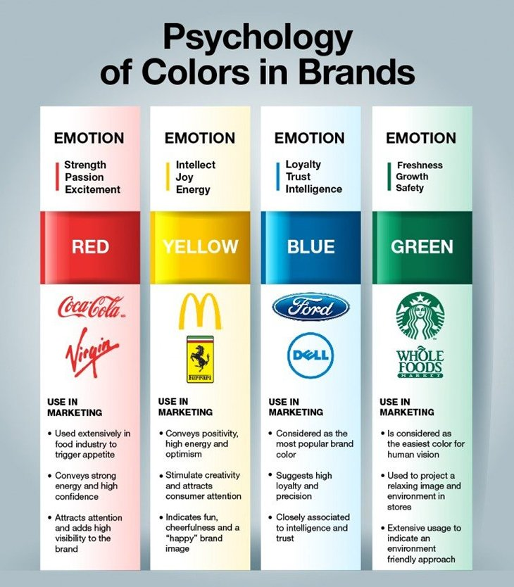 psychology-of-colors-in-brands