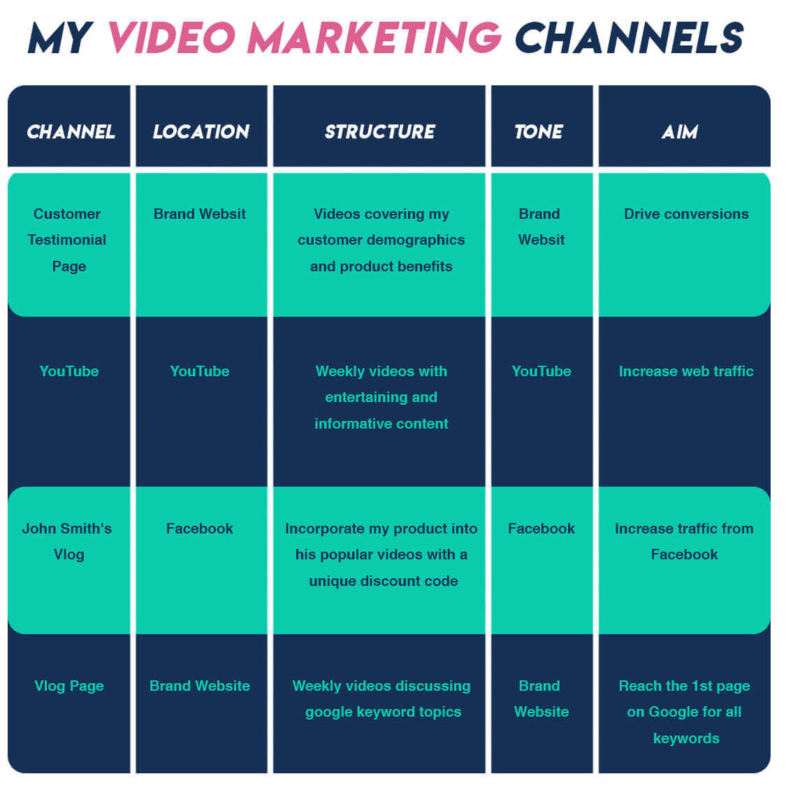 Video Marketing: Latest 2019 Guide (With New & Proven